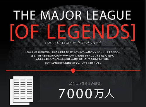 lol0221-002