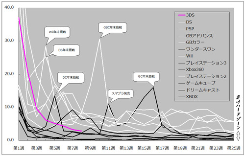 jp-gamehard25-02