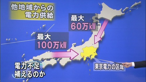 electoric-power-suply-in-japan-2011-01