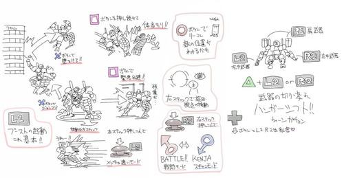 armored-core5-sousa
