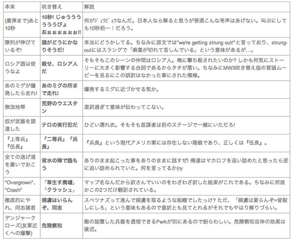 cod-sukueni-goyaku2012