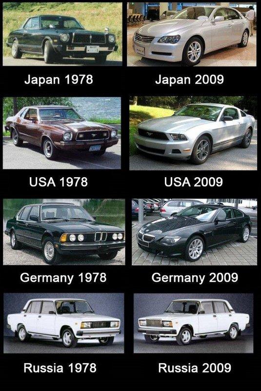 russian-car-1978-2009model