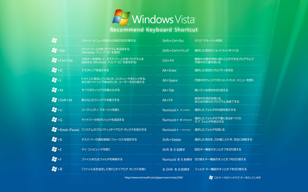 windows-shorcc2012