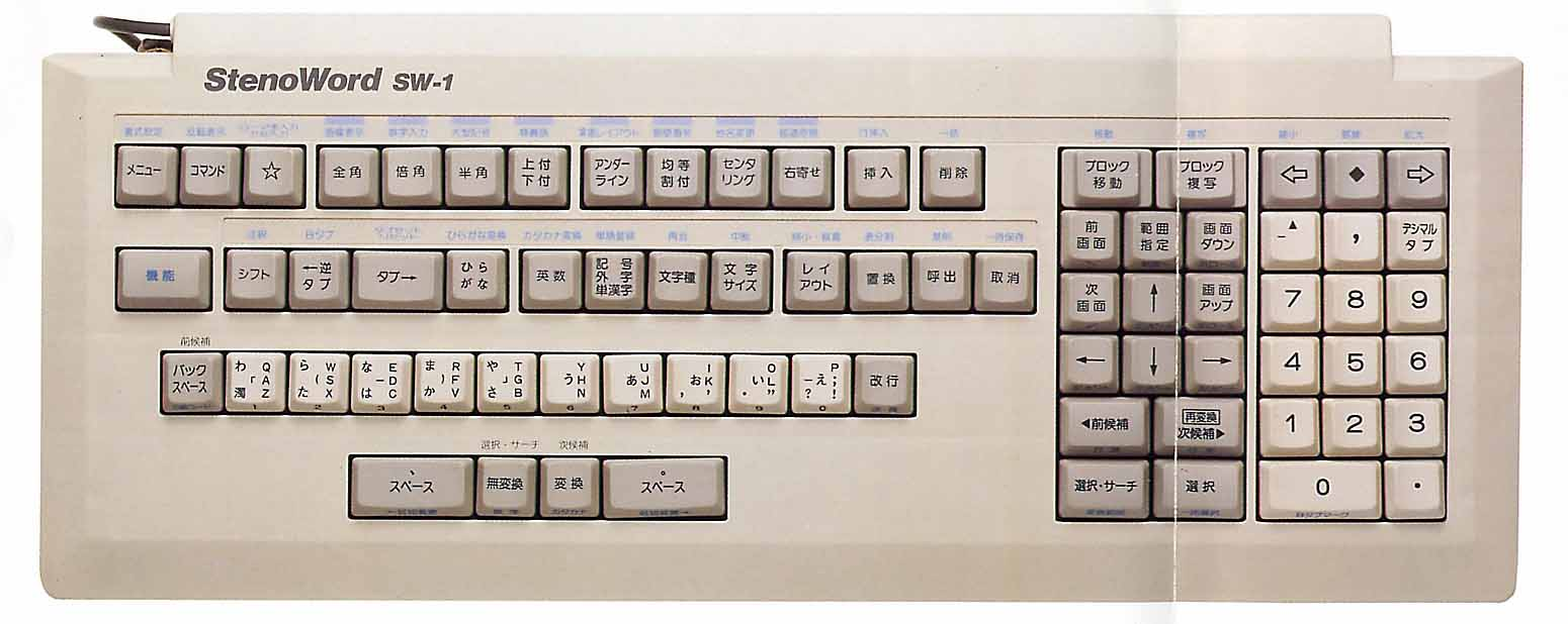 TV方法の字幕打つキーボードは ... : キーボド 入力 : すべての講義