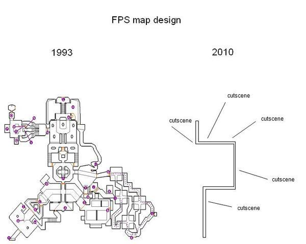 fps1993