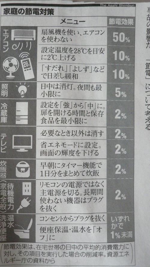 katei-no-setuden0630