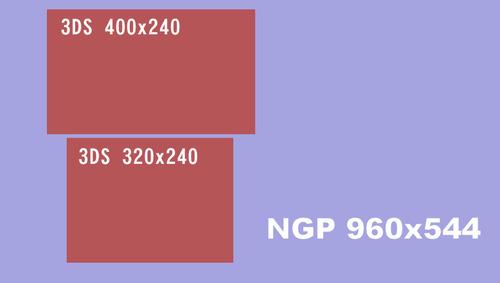 ngp-3ds-comp0130