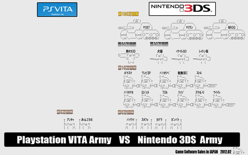 vita-3ds-japanese-console-war2012-02