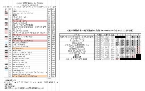psnhyouka0424001