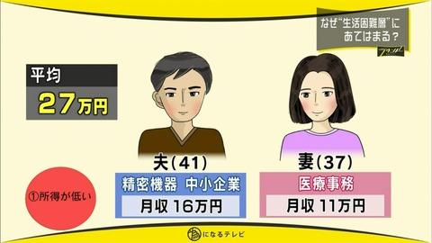 平均的な家庭の家計簿