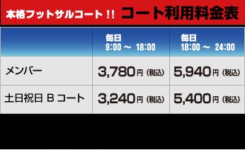top_price1
