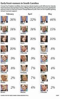 presidentialelectioncandidates20190512001