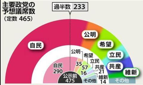 20171012kakutokuyosou001