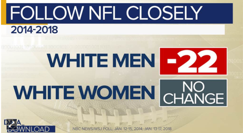 followingnflcloselywhitemenandwomen001