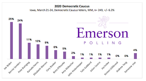 emersonpolling001