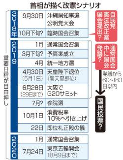 japanesepoliticsschedule001