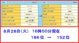 28日(5)(マイデータ)