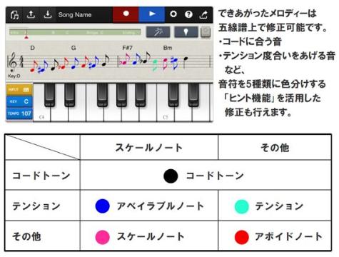 2015-05-26-9 Chordana Composer