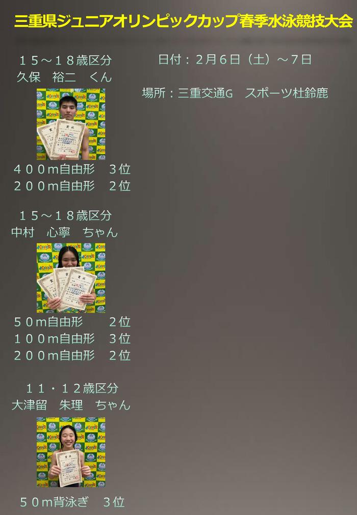 三重県ジュニアオリンピックカップ春季水泳競技大会