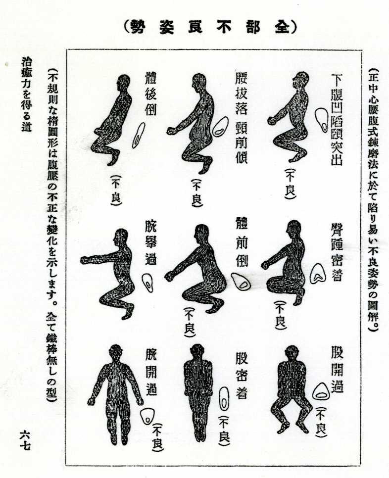 肥田式強健術研究会□速報版□ : ...