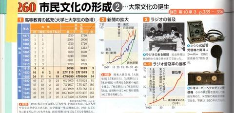学生・新聞統計1