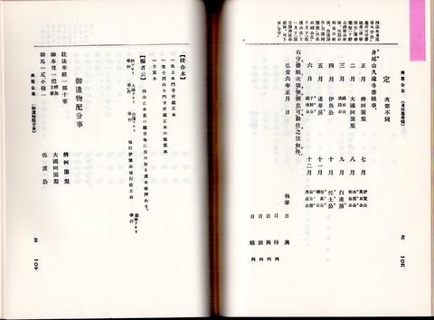 身延山久遠寺番帳事(日蓮宗学全書)