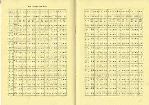 5-6不定時法時刻と現代時間