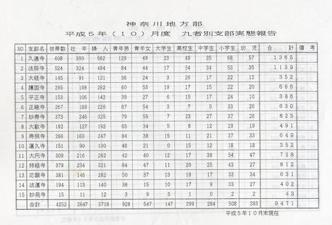 10世帯数(大歓寺192)