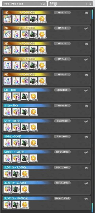 MYR3 Reward