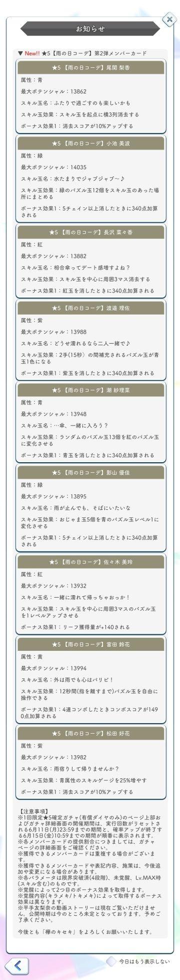 00 雨の日コーデ ガチャ②詳細