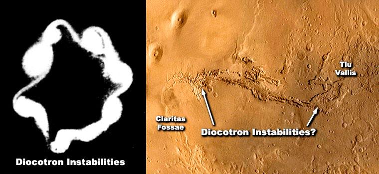 Diocotrons