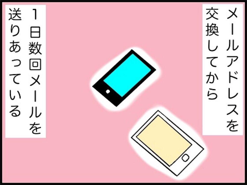 f:id:oba_kan:20180309093758j:image