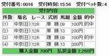 2010-02-14中京12R