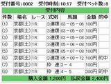 2010-01-23京都1R