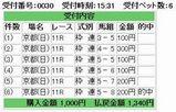 2010-01-31京都11R京都牝馬S