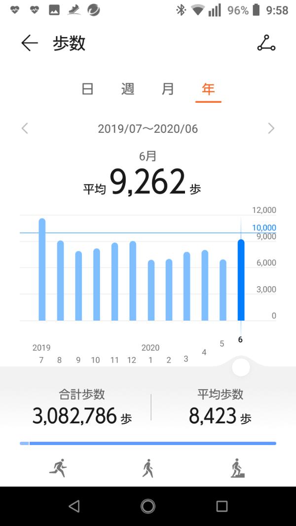 Screenshot_20200701-095815