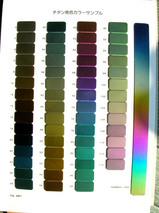 titanium color sample