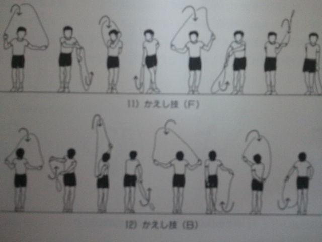 縄跳び かえし とび 【保存版】縄跳びの技一覧と種類の分類を紹介 なわとびレッスン.com