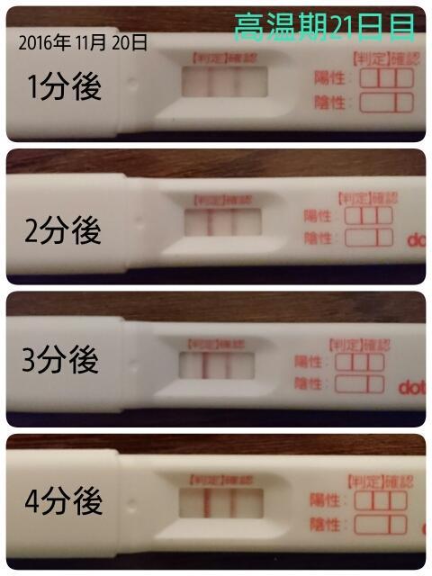 検査薬 生理予定日4日目