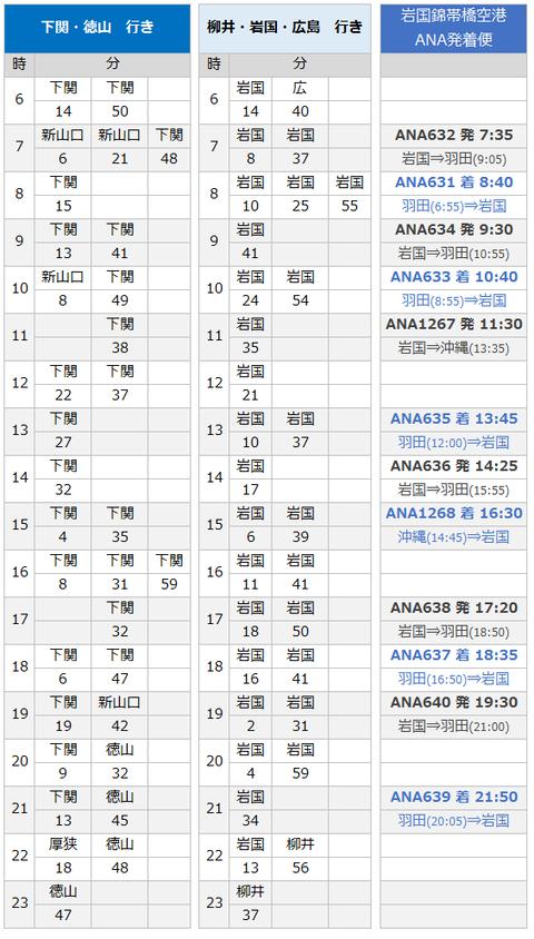 光駅2020春時刻表