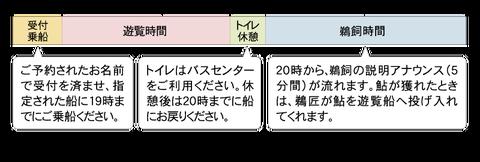 ukai_time