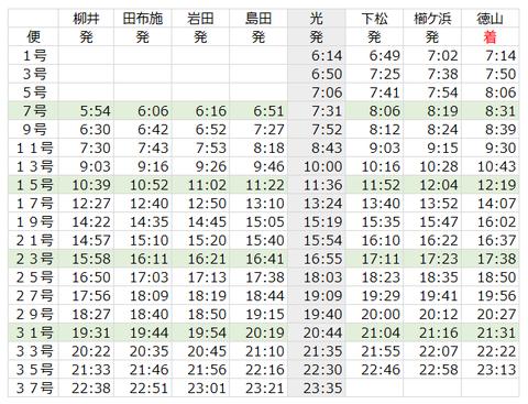 JR柳井発徳山行(臨時バス)改