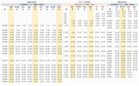 8月1日から時刻表(下り)