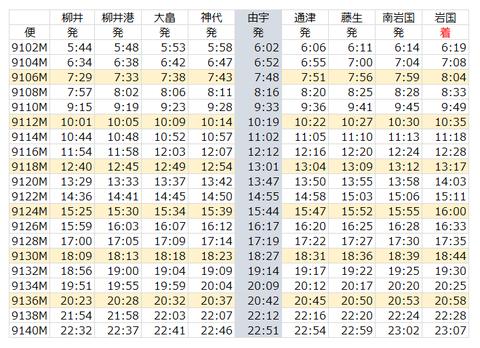 JR柳井発岩国行(暫定時刻表)改