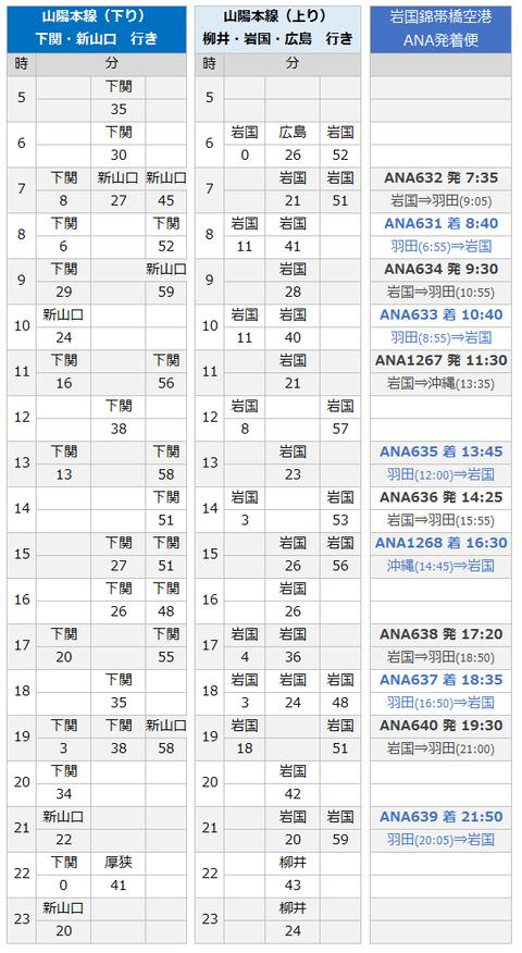 JR西山陽本線_徳山駅時刻表H202003