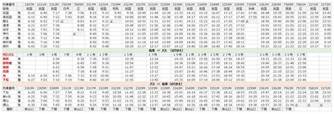 連動時刻表(10月1日列車代行バス)下り