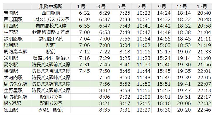 いわく に バス 時刻 表