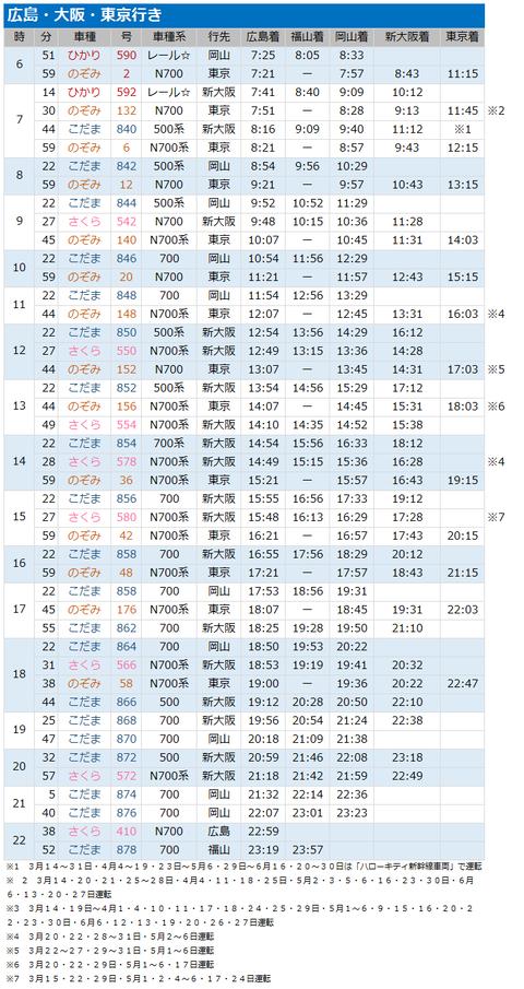 JR西新幹線上_徳山駅時刻表H202003