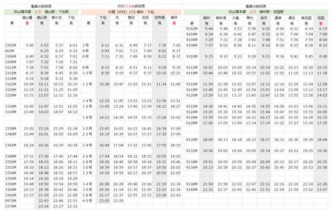 8月1日から時刻表(上り)