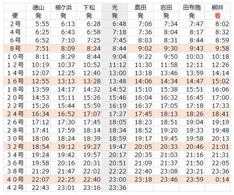 JR徳山発柳井行(臨時バス)改